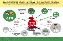 Budzets_Adazi.jpg